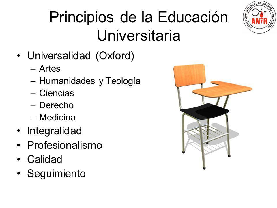 Principios de la Educación Universitaria Universalidad (Oxford) –Artes –Humanidades y Teología –Ciencias –Derecho –Medicina Integralidad Profesionalis