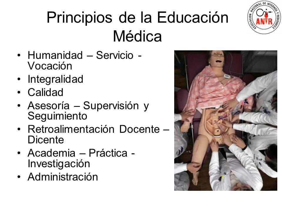 Principios de la Educación Médica Humanidad – Servicio - Vocación Integralidad Calidad Asesoría – Supervisión y Seguimiento Retroalimentación Docente