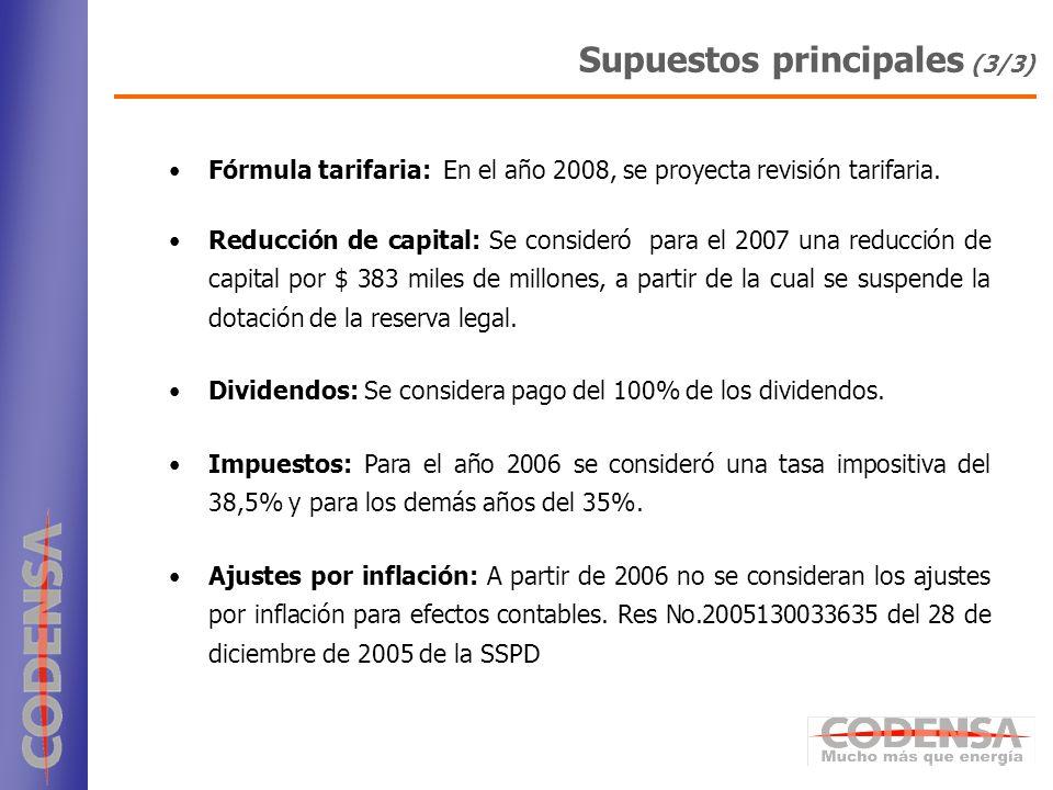 11 Fórmula tarifaria: En el año 2008, se proyecta revisión tarifaria. Reducción de capital: Se consideró para el 2007 una reducción de capital por $ 3