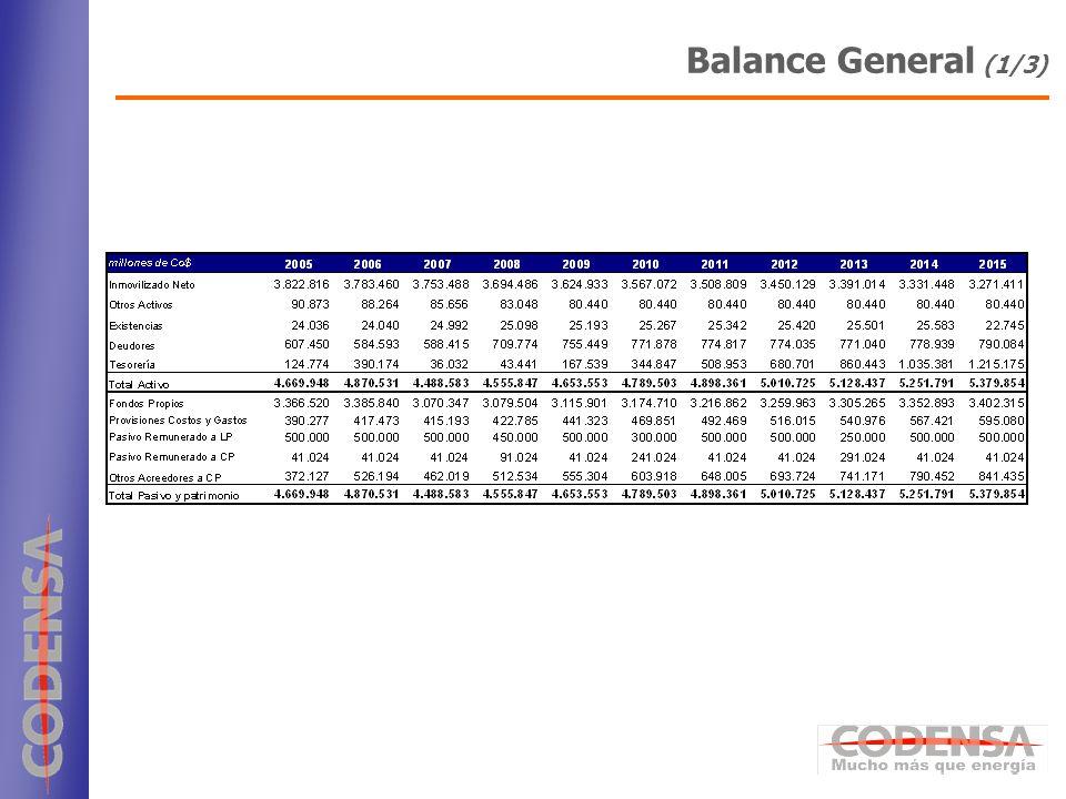 12 Balance General (1/3)
