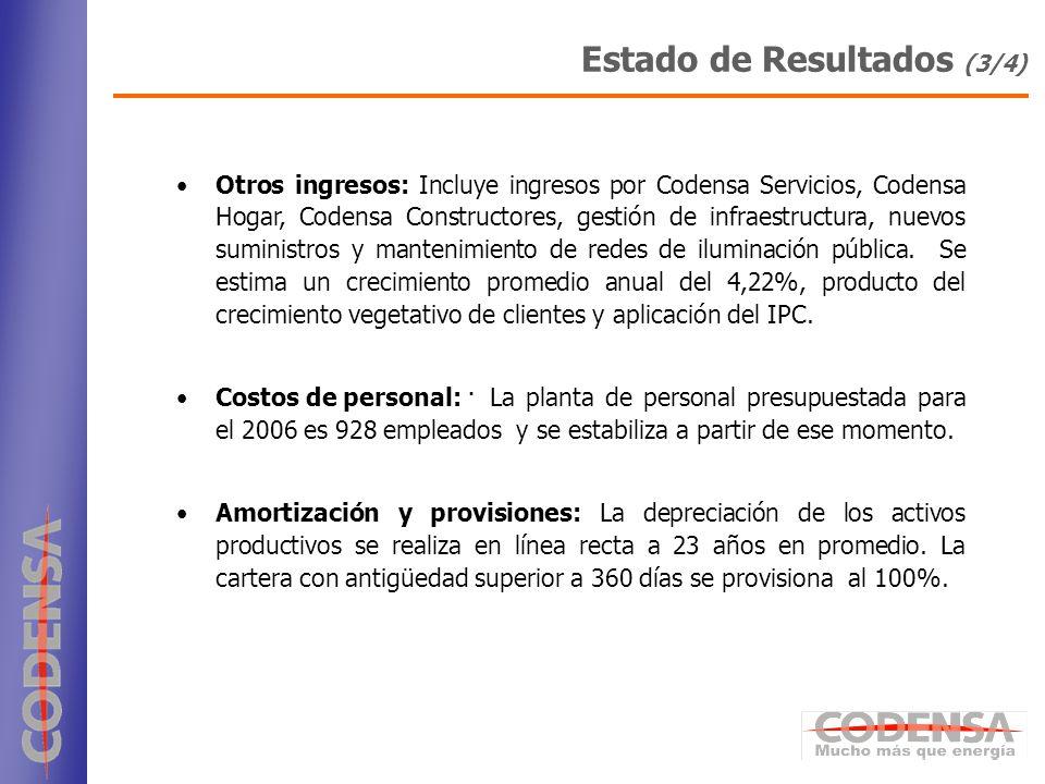17 Otros ingresos: Incluye ingresos por Codensa Servicios, Codensa Hogar, Codensa Constructores, gestión de infraestructura, nuevos suministros y mant