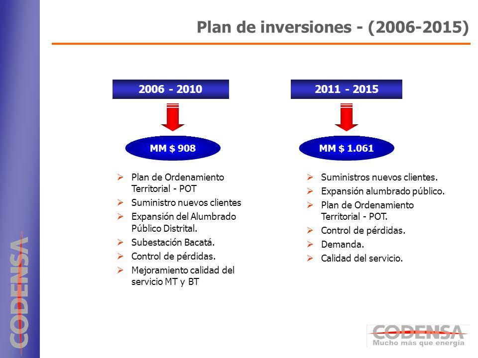 20 2006 - 20102011 - 2015 Plan de Ordenamiento Territorial - POT Suministro nuevos clientes Expansión del Alumbrado Público Distrital. Subestación Bac