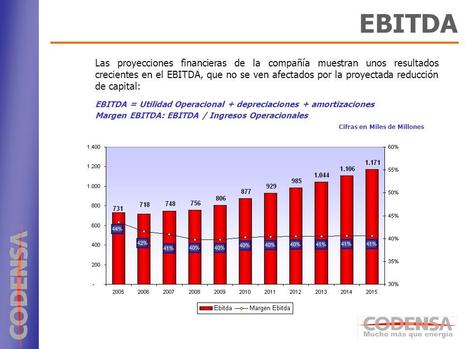23 Las proyecciones financieras de la compañía muestran unos resultados crecientes en el EBITDA, que no se ven afectados por la proyectada reducción d
