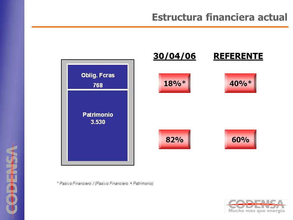 5 Estructura financiera inadecuada – Causas Ciclo de vida del negocio Eficiencia de la operación Crecimiento del patrimonio CAUSAS Diseño del proceso de capitalización
