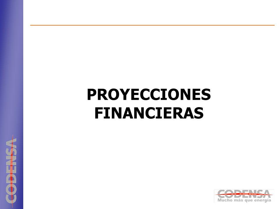 8 ENDESA PROYECCIONES FINANCIERAS