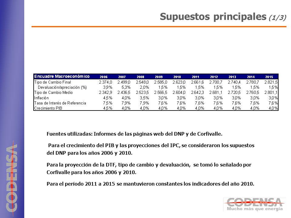 9 Supuestos principales (1/3) Fuentes utilizadas: Informes de las páginas web del DNP y de Corfivalle. Para el crecimiento del PIB y las proyecciones