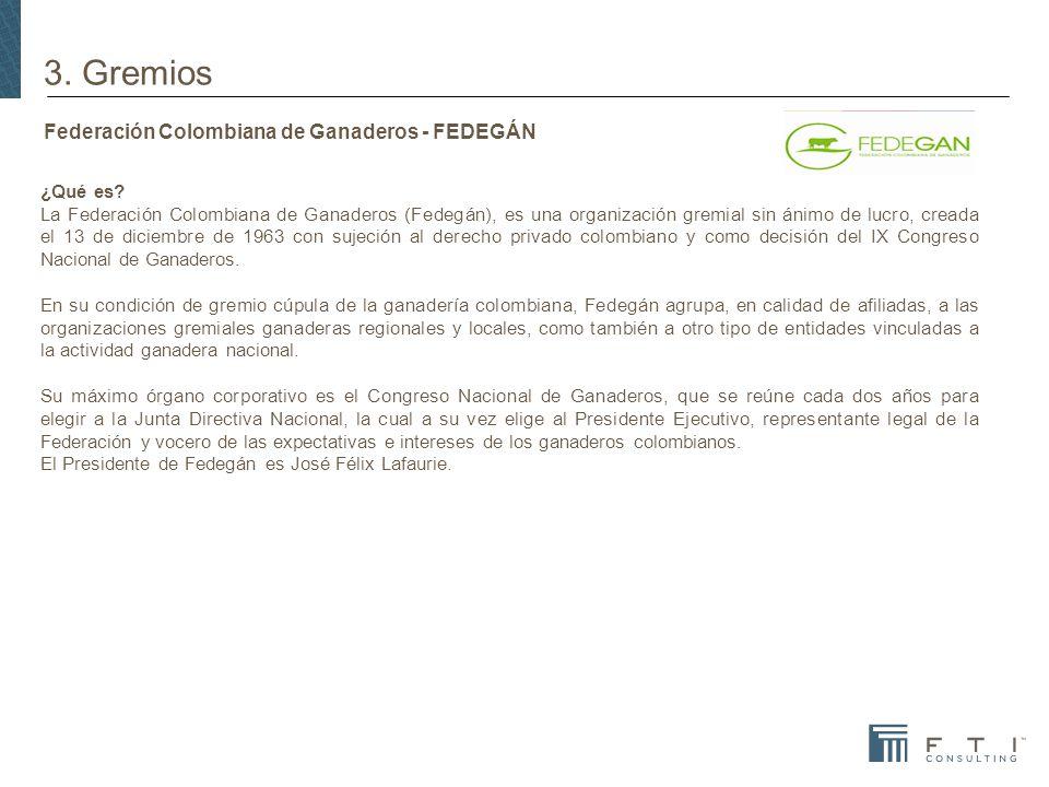 Federación Colombiana de Ganaderos - FEDEGÁN ¿Qué es.