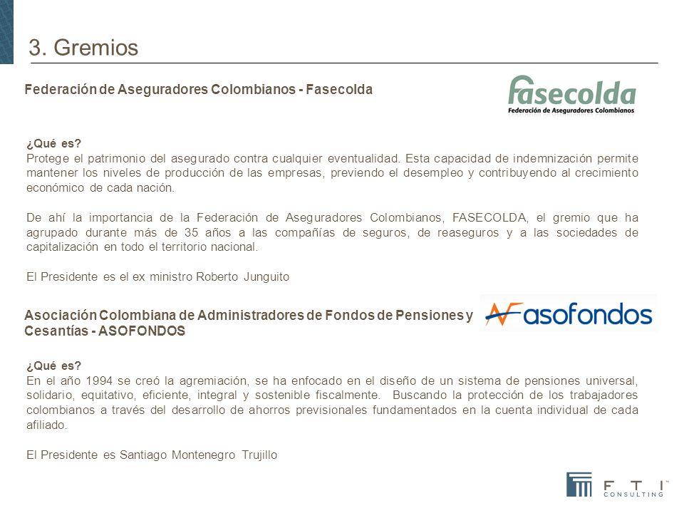 Federación de Aseguradores Colombianos - Fasecolda ¿Qué es.