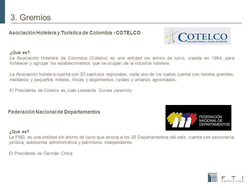 Asociación Hotelera y Turística de Colombia - COTELCO ¿Qué es.