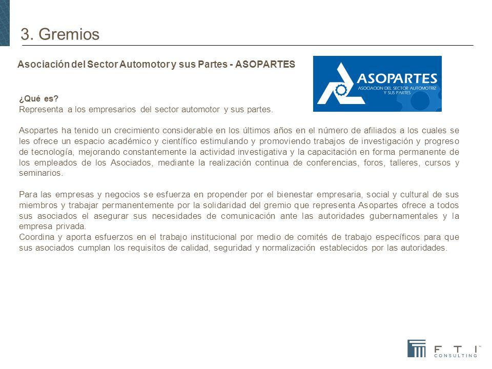 Asociación del Sector Automotor y sus Partes - ASOPARTES ¿Qué es.