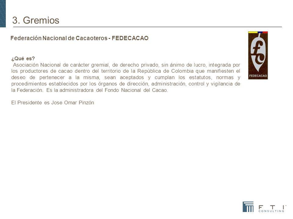 Federación Nacional de Cacaoteros - FEDECACAO ¿Qué es.