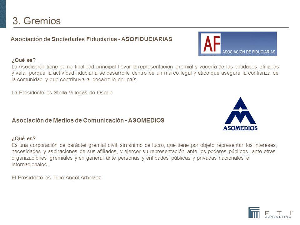 Asociación de Sociedades Fiduciarias - ASOFIDUCIARIAS ¿Qué es.