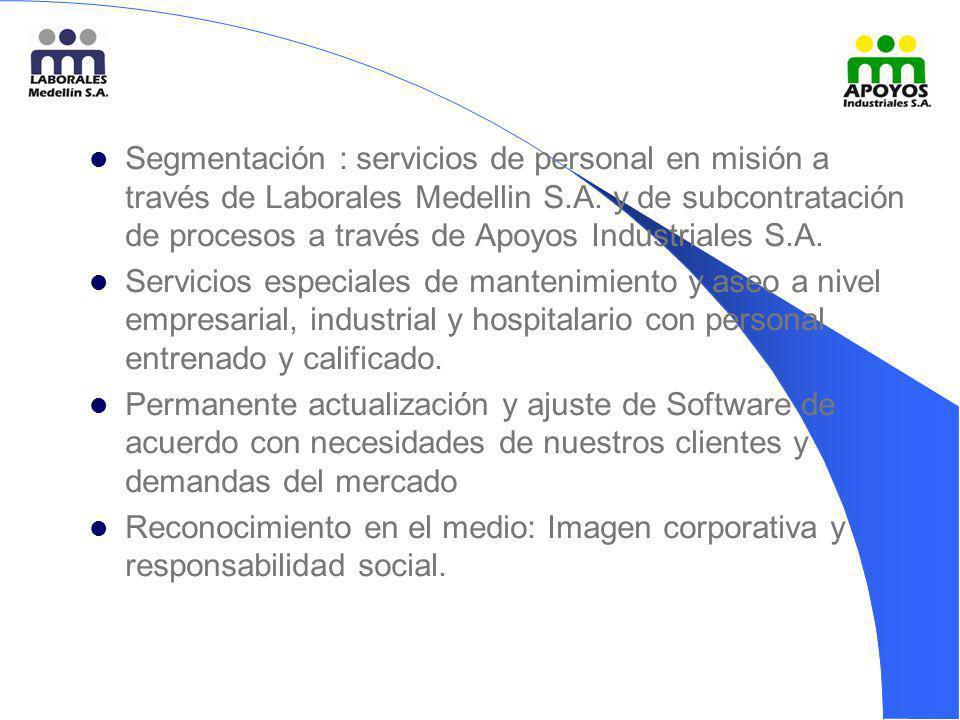 Segmentación : servicios de personal en misión a través de Laborales Medellin S.A. y de subcontratación de procesos a través de Apoyos Industriales S.
