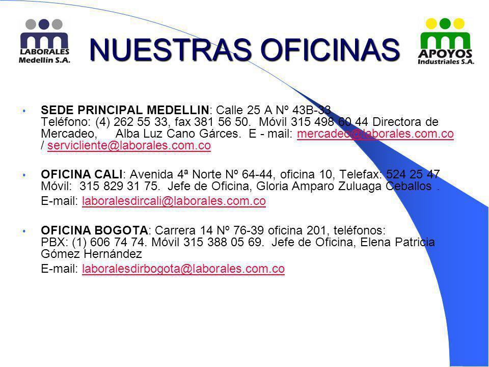 NUESTRAS OFICINAS SEDE PRINCIPAL MEDELLIN: Calle 25 A Nº 43B-33 Teléfono: (4) 262 55 33, fax 381 56 50. Móvil 315 498 60 44 Directora de Mercadeo, Alb