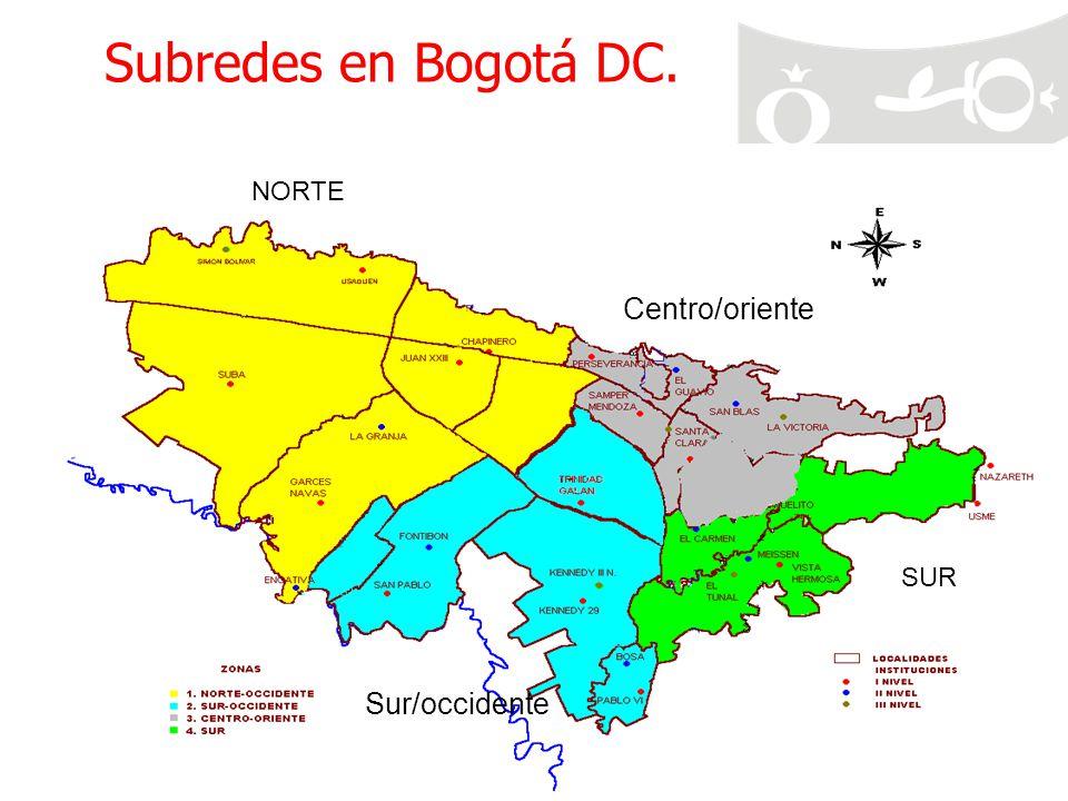 Subredes en Bogotá DC. NORTE Centro/oriente Sur/occidente SUR