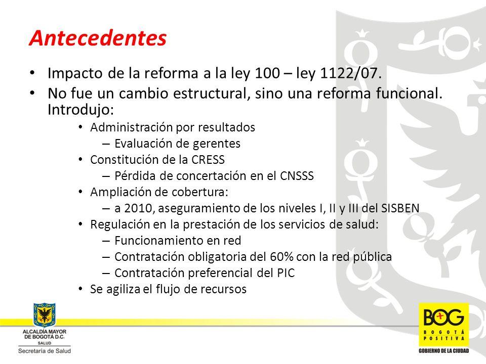 Antecedentes Impacto de la reforma a la ley 100 – ley 1122/07. No fue un cambio estructural, sino una reforma funcional. Introdujo: Administración por