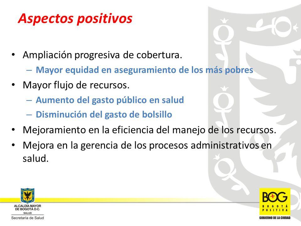 Aspectos positivos Mejoramiento en la vigilancia y control sobre la calidad en la prestación de los servicios de salud.