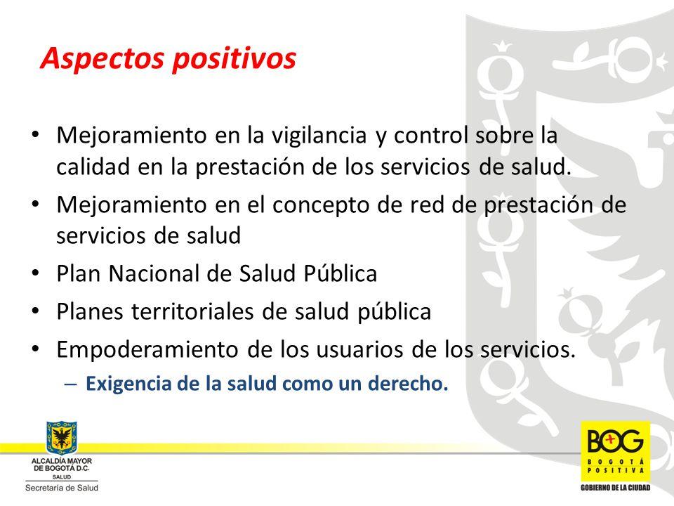 Aspectos positivos Mejoramiento en la vigilancia y control sobre la calidad en la prestación de los servicios de salud. Mejoramiento en el concepto de