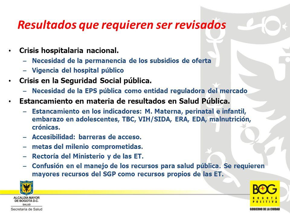 Resultados que requieren ser revisados Crisis hospitalaria nacional. – Necesidad de la permanencia de los subsidios de oferta – Vigencia del hospital