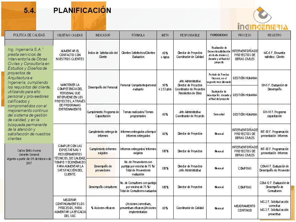 14 5.4.PLANIFICACIÓN Ing.Ingeniería S.A.