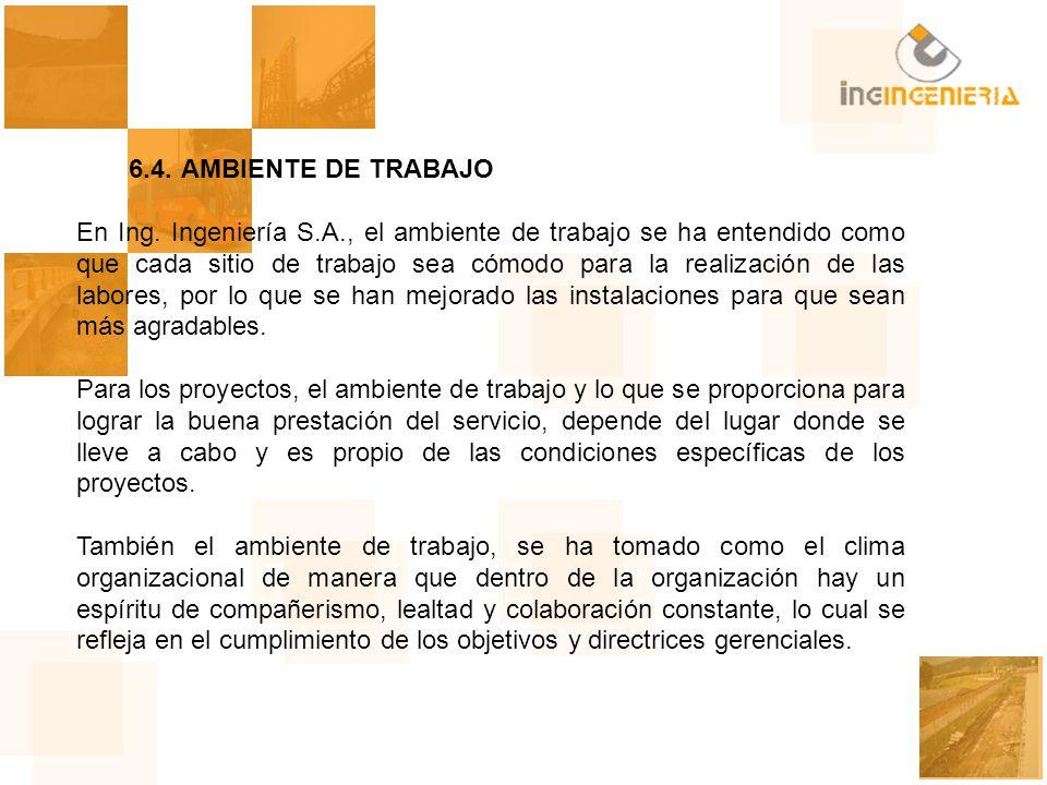 6.4.AMBIENTE DE TRABAJO En Ing.