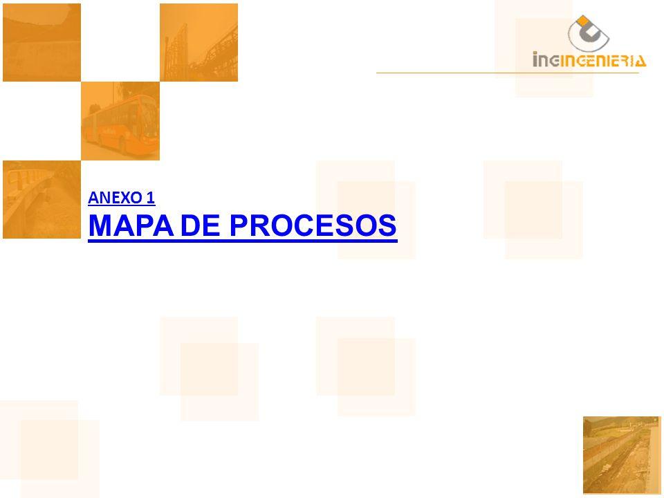 ANEXO 1 MAPA DE PROCESOS