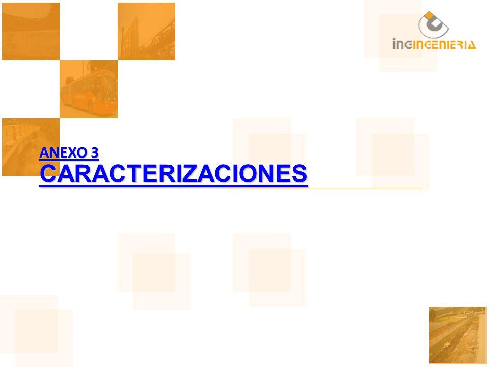 ANEXO 3 CARACTERIZACIONES ANEXO 3 CARACTERIZACIONES