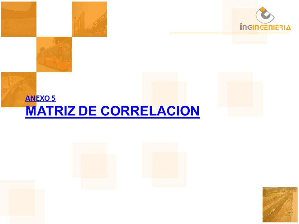 ANEXO 5 MATRIZ DE CORRELACION