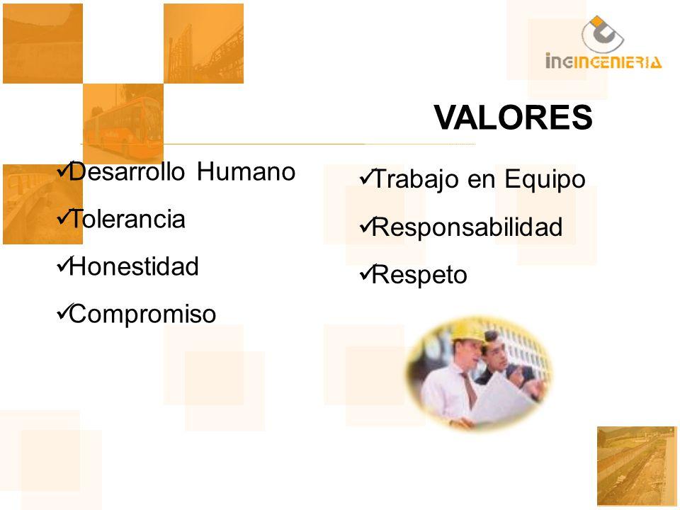 VALORES Desarrollo Humano Tolerancia Honestidad Compromiso Trabajo en Equipo Responsabilidad Respeto