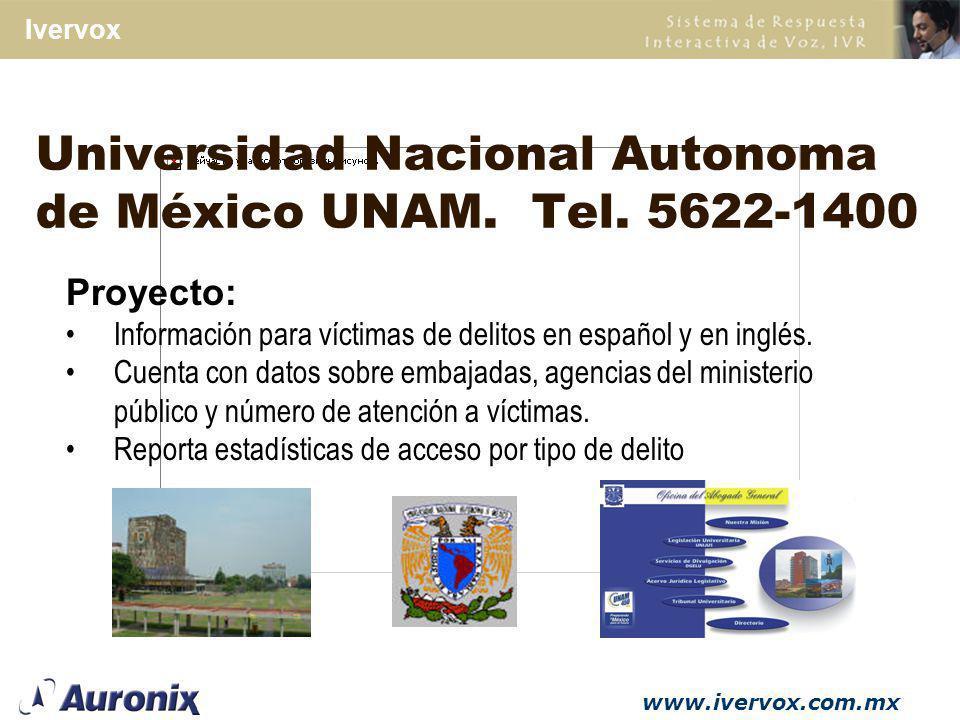 www.ivervox.com.mx Ivervox Secretaría de Turismo del Estado de Hidalgo Proyecto: Información turística y de hoteles por municipio.