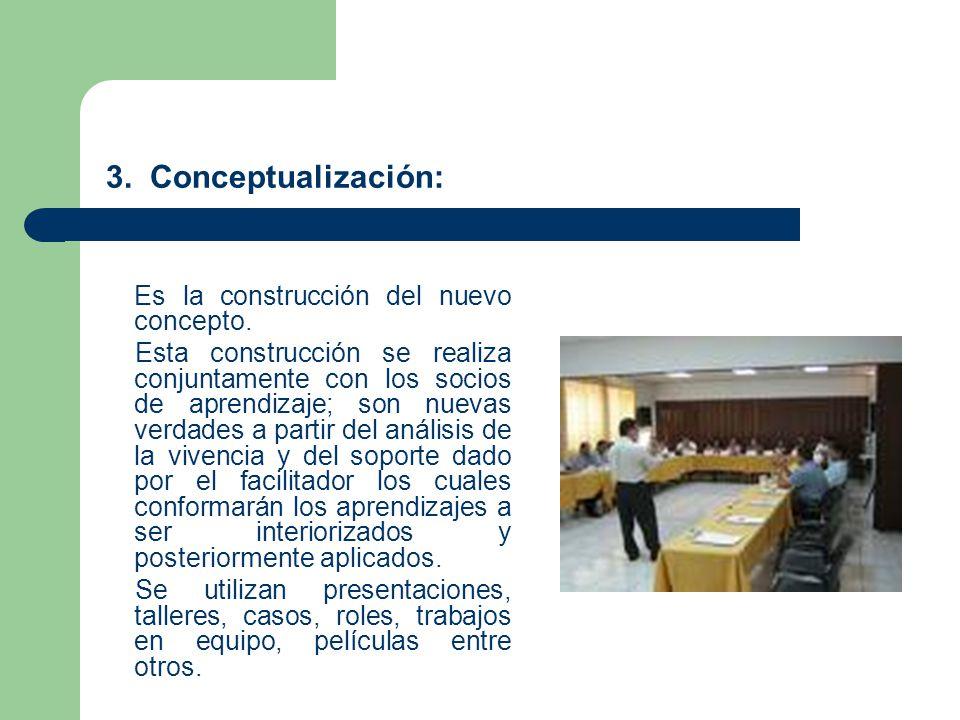 3. Conceptualización: Es la construcción del nuevo concepto. Esta construcción se realiza conjuntamente con los socios de aprendizaje; son nuevas verd