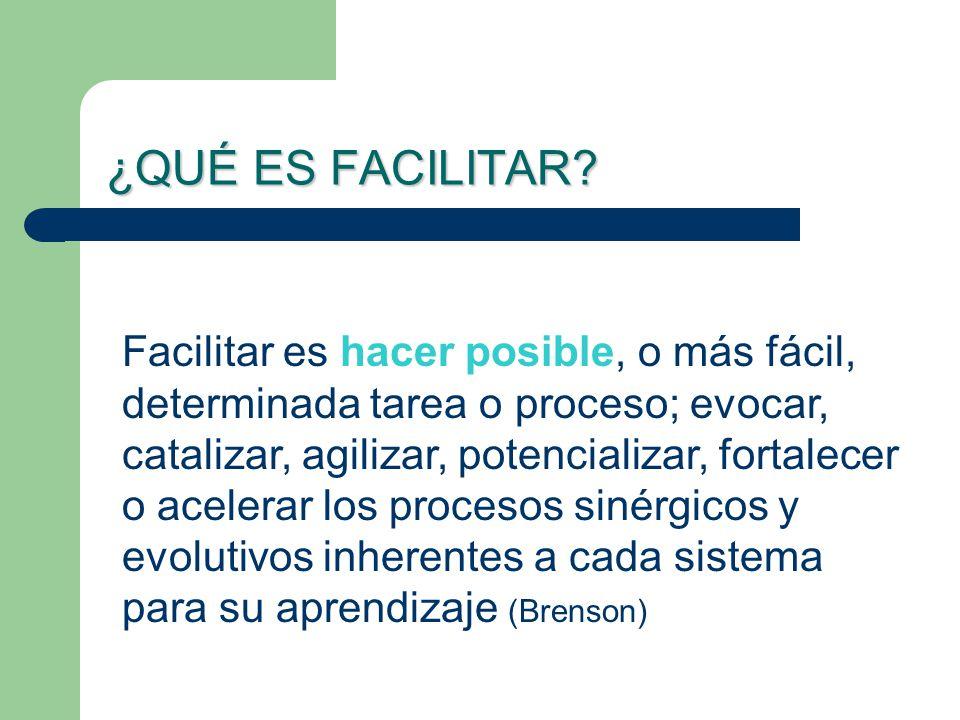 ¿QUÉ ES FACILITAR? Facilitar es hacer posible, o más fácil, determinada tarea o proceso; evocar, catalizar, agilizar, potencializar, fortalecer o acel