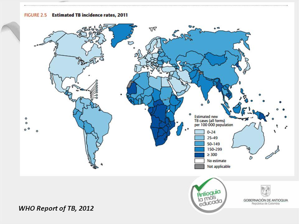 Distribución del Resultado de la Prueba de VIH, Antioquia Fuente: SITB Antioquia
