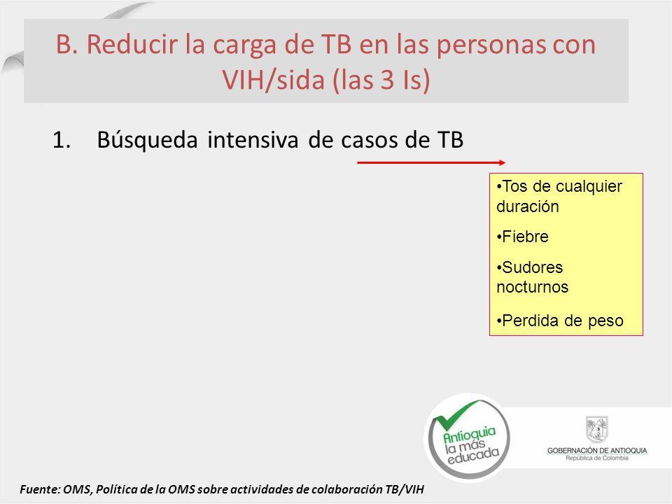 B. Reducir la carga de TB en las personas con VIH/sida (las 3 Is) 1.Búsqueda intensiva de casos de TB Tos de cualquier duración Fiebre Sudores nocturn
