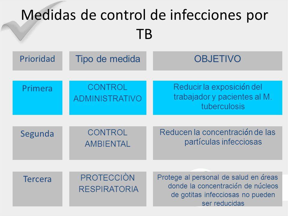 Medidas de control de infecciones por TB Tercera Primera Segunda Prioridad Tipo de medidaOBJETIVO Reducir la exposici ó n del trabajador y pacientes a