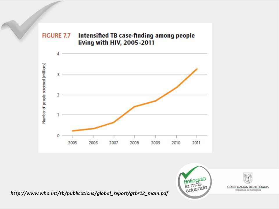 B.Reducir la carga de TB en las personas con VIH/sida (las 3 Is) 3.