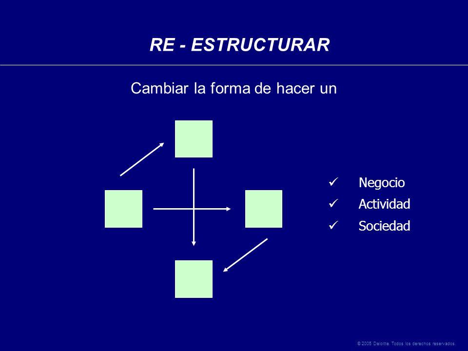 © 2005 Deloitte. Todos los derechos reservados. REESTRUCTURACIÓN DE SOCIEDADES