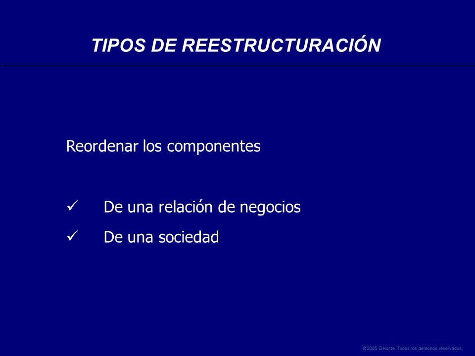 © 2005 Deloitte. Todos los derechos reservados. REESTRUCTURACIÓN DE RELACIONES DE NEGOCIOS