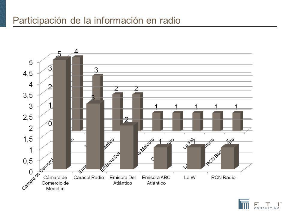 Participación de la información en radio