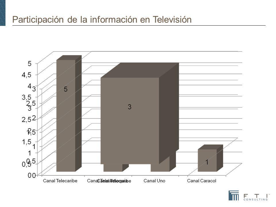Participación de la información en Televisión
