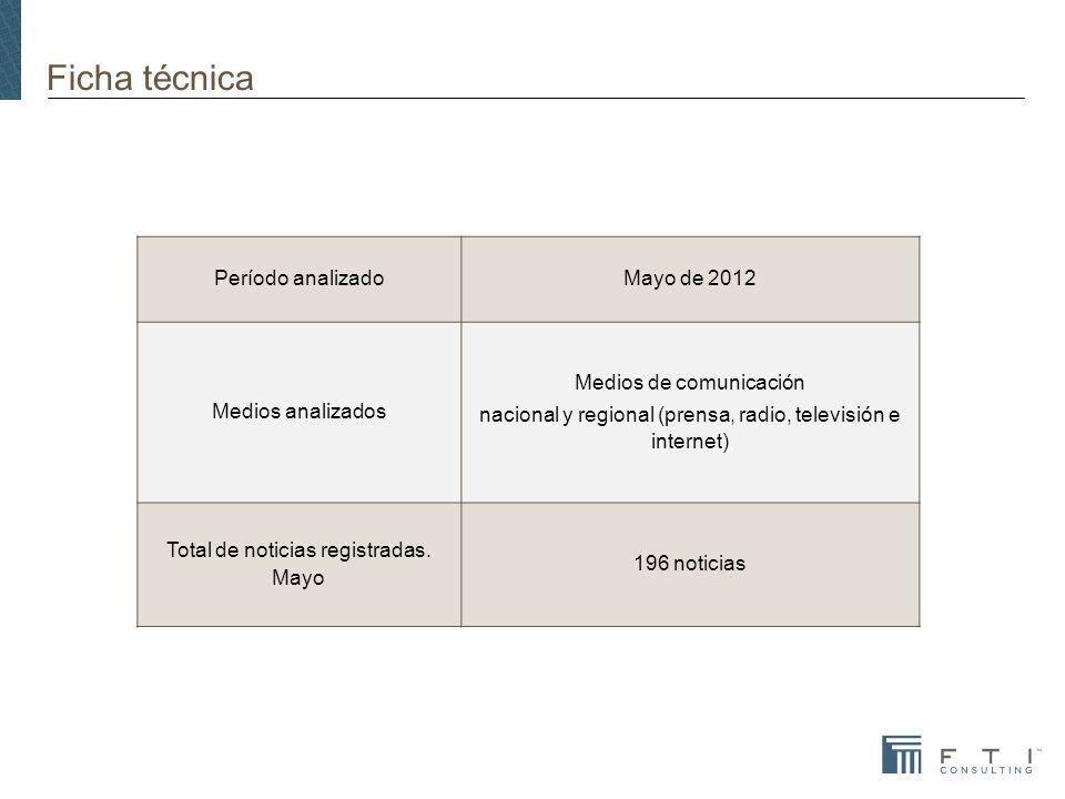 Ficha técnica Período analizadoMayo de 2012 Medios analizados Medios de comunicación nacional y regional (prensa, radio, televisión e internet) Total de noticias registradas.