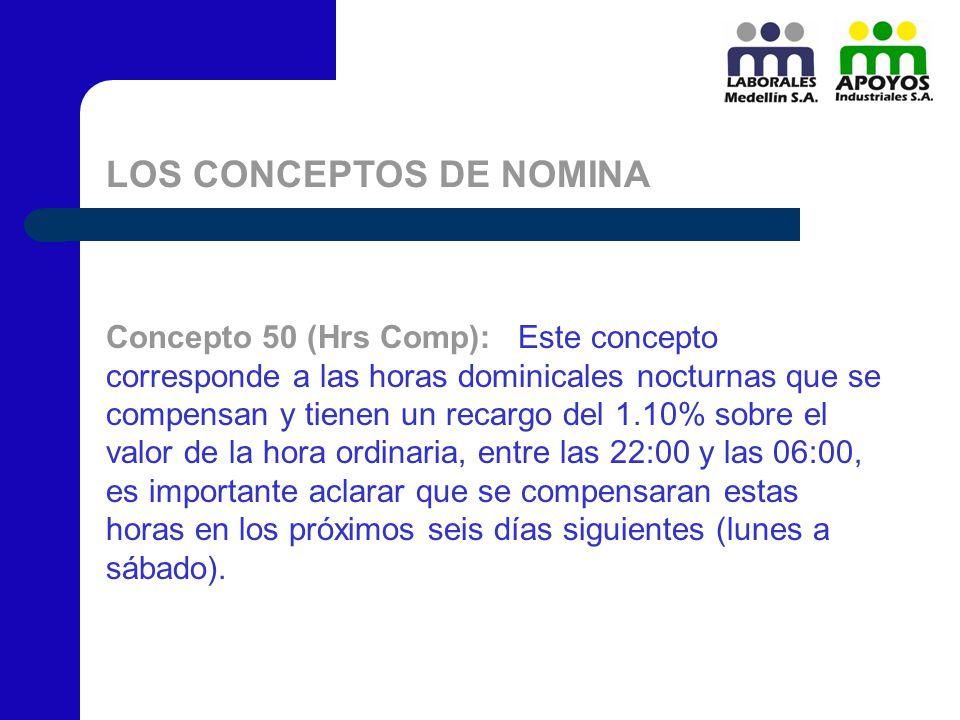 LOS CONCEPTOS DE NOMINA Concepto 50 (Hrs Comp): Este concepto corresponde a las horas dominicales nocturnas que se compensan y tienen un recargo del 1