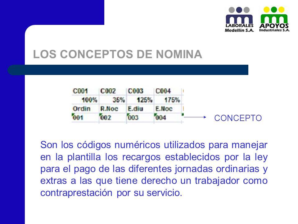 LOS CONCEPTOS DE NOMINA CONCEPTO Son los códigos numéricos utilizados para manejar en la plantilla los recargos establecidos por la ley para el pago d