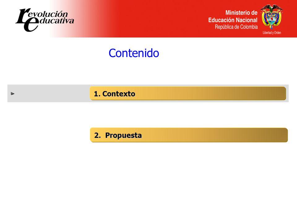 Contenido 1. Contexto 2.Propuesta