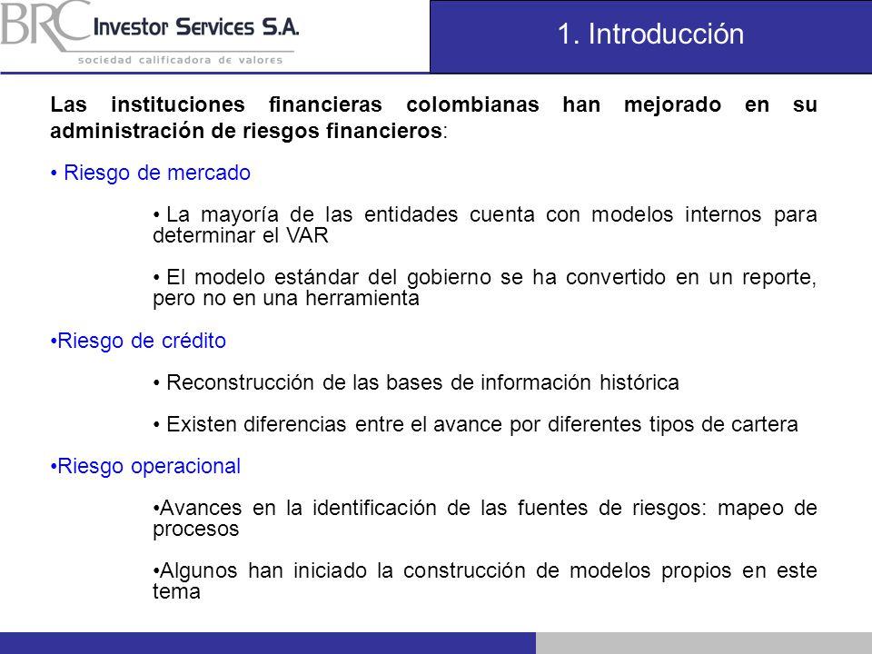 1. Introducción Las instituciones financieras colombianas han mejorado en su administración de riesgos financieros: Riesgo de mercado La mayoría de la