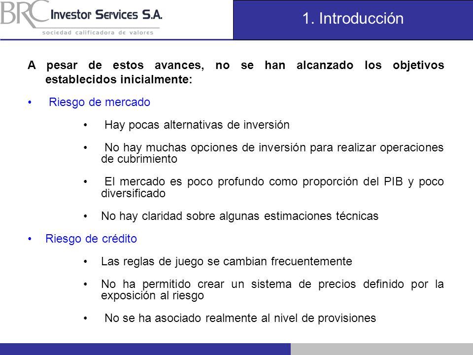 1. Introducción A pesar de estos avances, no se han alcanzado los objetivos establecidos inicialmente: Riesgo de mercado Hay pocas alternativas de inv