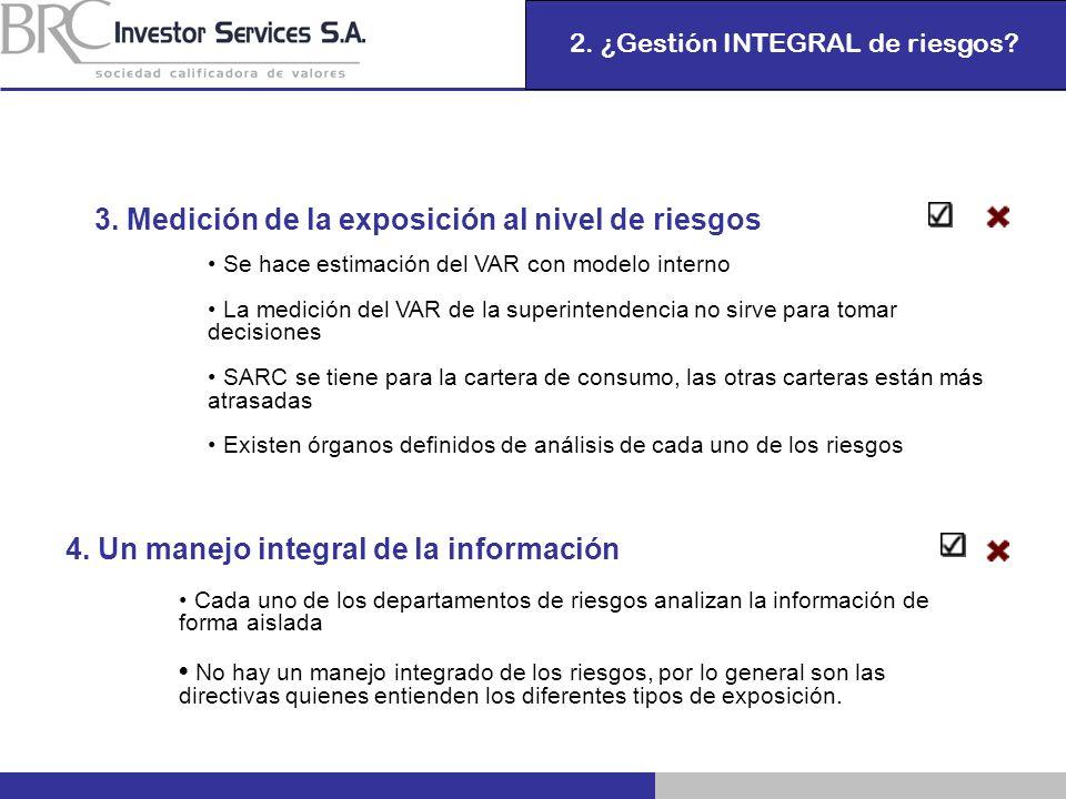 2.¿Gestión INTEGRAL de riesgos. 6.