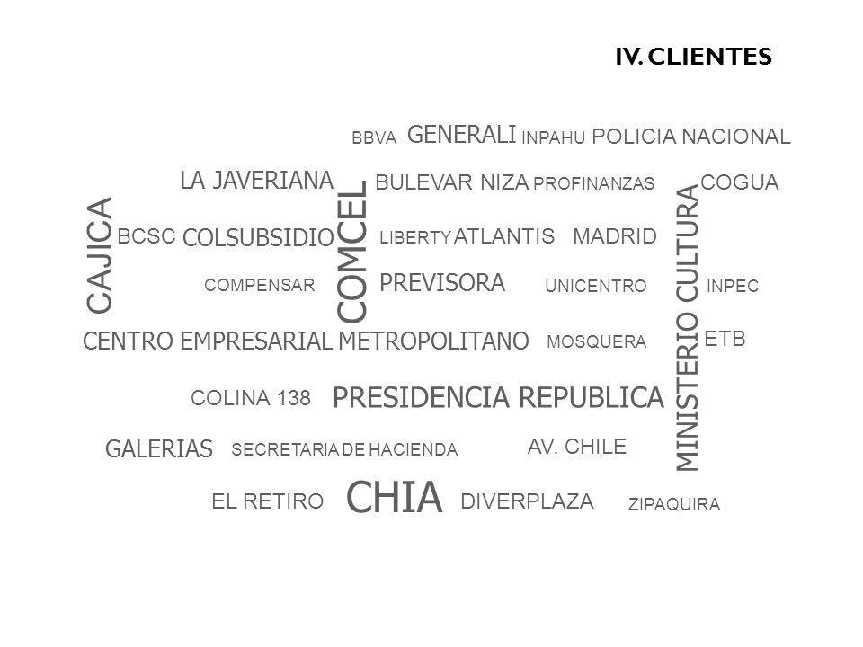 IV. CLIENTES PRESIDENCIA REPUBLICA BBVA BCSC COMPENSAR POLICIA NACIONAL CAJICA CHIA COGUA MADRID ZIPAQUIRA MOSQUERA GENERALI PROFINANZAS INPEC CENTRO