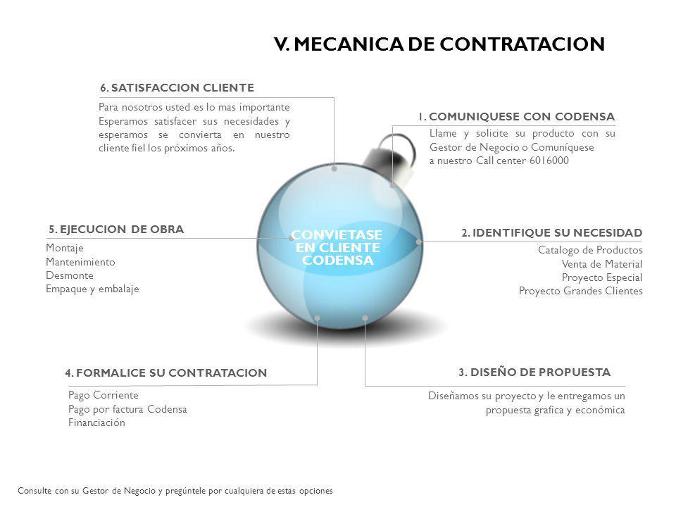 6. SATISFACCION CLIENTE 1. COMUNIQUESE CON CODENSA 3. DISEÑO DE PROPUESTA 4. FORMALICE SU CONTRATACION CONVIETASE EN CLIENTE CODENSA Para nosotros ust
