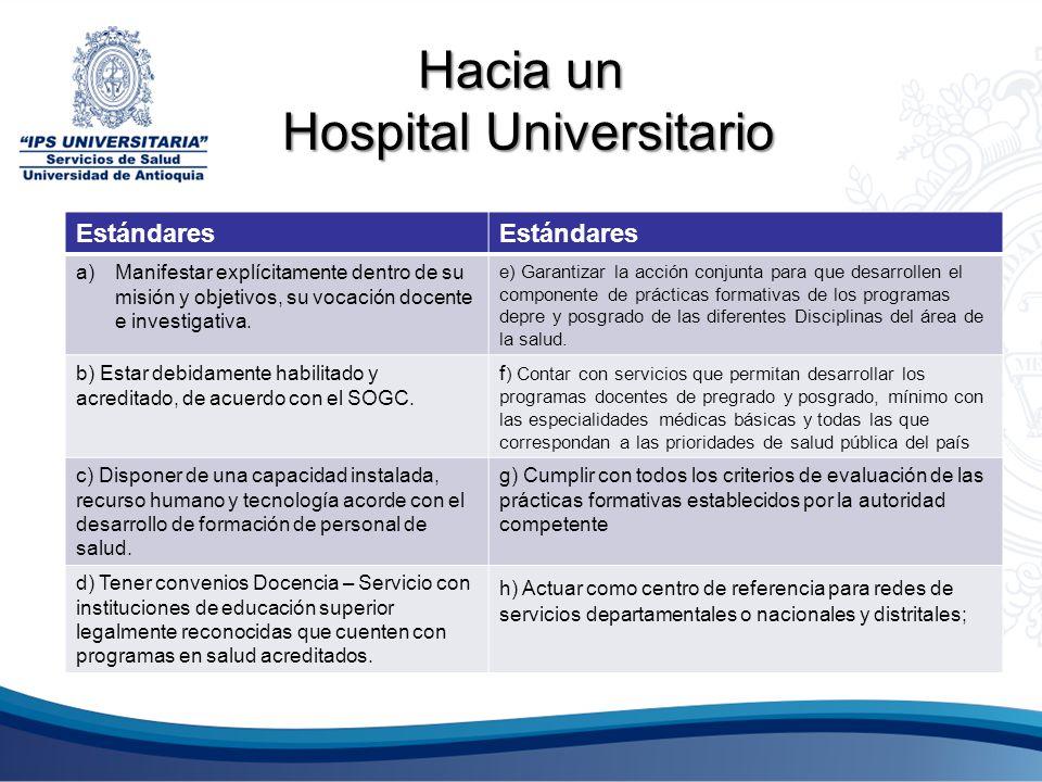 Hacia un Hospital Universitario Estándares a)Manifestar explícitamente dentro de su misión y objetivos, su vocación docente e investigativa. e) Garant